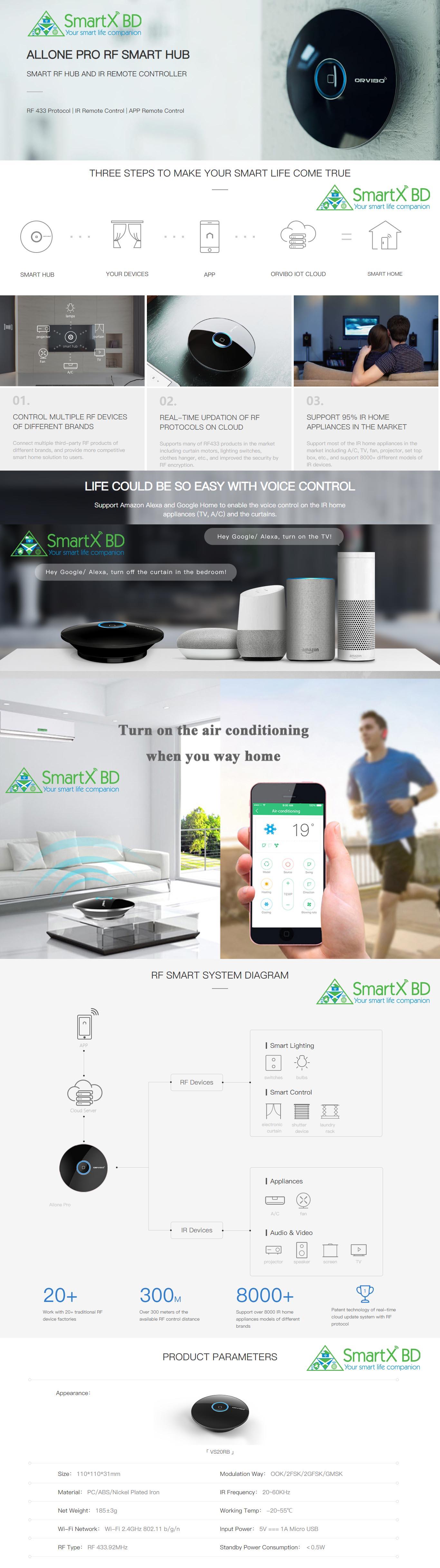 ORVIBO Allone Pro Catalog - SmartX BD