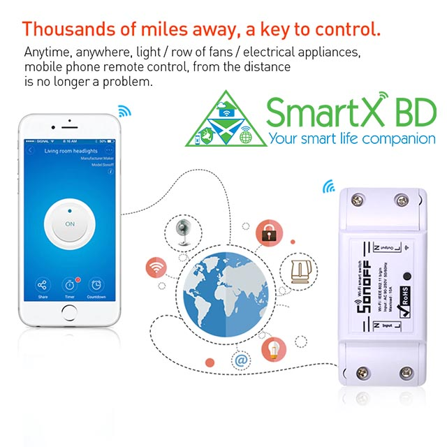 SONOFF Basic 10A WiFi Smart Switch, App Control, Timer