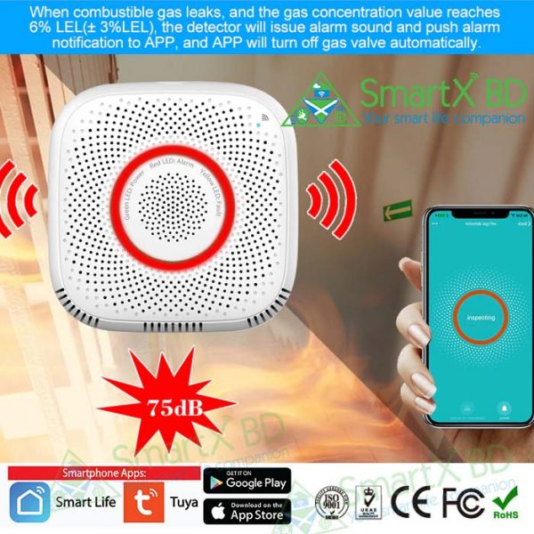 SmartX WiFi Gas Sensor